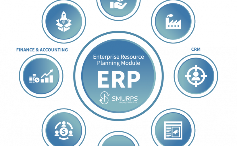 ERP System Integration in Malaysia